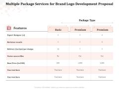 Logo Design Multiple Package Services For Brand Logo Development Proposal Graphics PDF