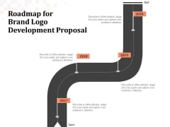 Logo Design Roadmap For Brand Logo Development Proposal Infographics PDF