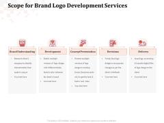 Logo Design Scope For Brand Logo Development Services Ppt Pictures Design Ideas PDF