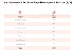 Logo Design Your Investment For Brand Logo Development Services Delivery Designs PDF