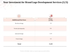 Logo Design Your Investment For Brand Logo Development Services Ppt Visual Aids Background Images PDF