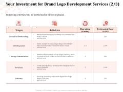 Logo Design Your Investment For Brand Logo Development Services Revisions Slides PDF