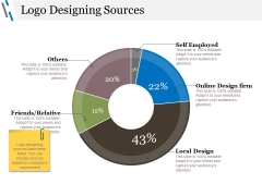 Logo Designing Sources Ppt PowerPoint Presentation Ideas Microsoft