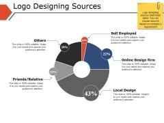 Logo Designing Sources Ppt PowerPoint Presentation Outline Deck
