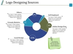 Logo Designing Sources Ppt PowerPoint Presentation Professional Graphics Download