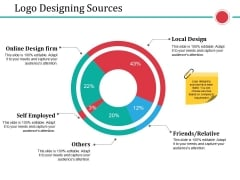 Logo Designing Sources Ppt PowerPoint Presentation Show Example