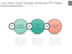 Long Team Goals Strategy Weakness Ppt Slides