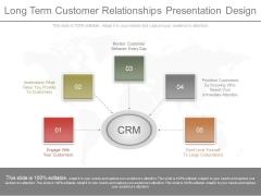 Long Term Customer Relationships Presentation Design