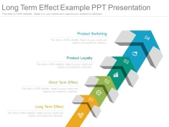Long Term Effect Example Ppt Presentation