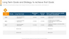 Long Term Goals And Strategy To Achieve That Goals Ppt Ideas Files PDF