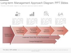 Long Term Management Approach Diagram Ppt Slides