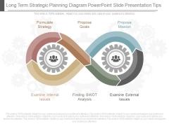 Long Term Strategic Planning Diagram Powerpoint Slide Presentation Tips
