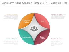 Long Term Value Creation Template Ppt Example Files