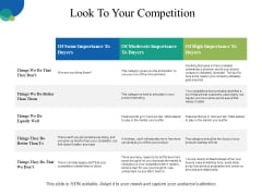 Look To Your Competition Ppt PowerPoint Presentation File Layout Ideas