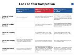 Look To Your Competition Ppt PowerPoint Presentation Outline Example Introduction
