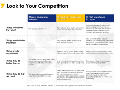 Look To Your Competition Ppt PowerPoint Presentation Portfolio Slides