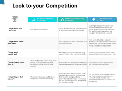 Look To Your Competition Ppt PowerPoint Presentation Show Slide Portrait