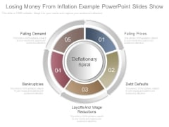Losing Money From Inflation Example Powerpoint Slides Show