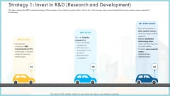 Loss Income Financials Decline Automobile Organization Case Study Strategy 1 Invest In R And D Research And Development Topics PDF