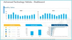 Loss Of Income And Financials Decline In An Automobile Organization Case Study Advanced Technology Vehicle Dashboard Infographics PDF