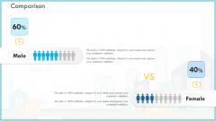 Loss Of Income And Financials Decline In An Automobile Organization Case Study Comparison Structure PDF