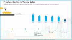 Loss Of Income And Financials Decline In An Automobile Organization Case Study Problem Decline In Vehicle Sales Guidelines PDF