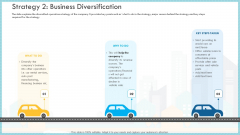 Loss Of Income And Financials Decline In An Automobile Organization Case Study Strategy 2 Business Diversification Inspiration PDF