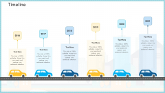 Loss Of Income And Financials Decline In An Automobile Organization Case Study Timeline Demonstration PDF