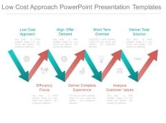 Low Cost Approach Powerpoint Presentation Templates