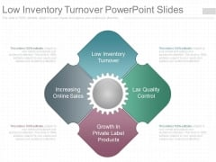 Low Inventory Turnover Powerpoint Slides