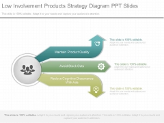 Low Involvement Products Strategy Diagram Ppt Slides