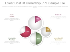 Lower Cost Of Ownership Ppt Sample File