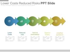 Lower Costs Reduced Risks Ppt Slide