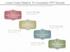 Lower Costs Relative To Competitor Ppt Sample