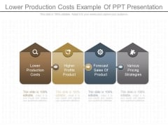 Lower Production Costs Example Of Ppt Presentation