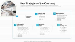 Lowering Sales Revenue A Telecommunication Firm Case Competition Key Strategies Of The Company Graphics PDF