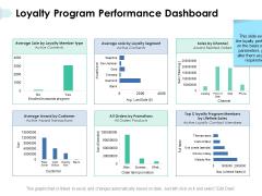 Loyalty Program Performance Dashboard Ppt PowerPoint Presentation File Microsoft