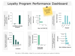 Loyalty Program Performance Dashboard Ppt Powerpoint Presentation Gallery Inspiration