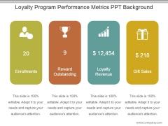 Loyalty Program Performance Metrics Ppt Background