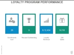 Loyalty Program Performance Ppt PowerPoint Presentation Slides