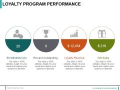 Loyalty Program Performance Ppt PowerPoint Presentation Styles Example