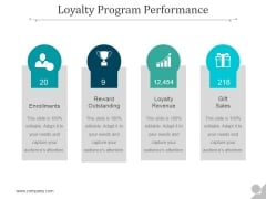 Loyalty Program Performance Ppt PowerPoint Presentation Tips