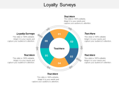 Loyalty Surveys Ppt PowerPoint Presentation Ideas Template Cpb