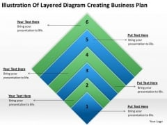 Layered Diagram Creating Business Plan Ppt Mini Template PowerPoint Slides