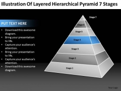 Layered Hierarchical Pyramid 7 Stages Ppt Tutoring Business Plan PowerPoint Slides