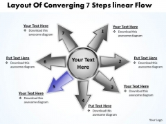 Layout Of Converging 7 Steps Linear Flow Circular Diagram PowerPoint Slides