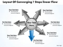 Layout Of Converging 7 Steps Linear Flow Cycle Process PowerPoint Slides