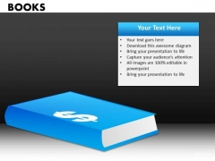 Learning Finance Books PowerPoint Ppt Templates