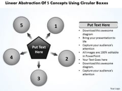 Linear Abstraction Of 5 Concepts Using Circular Boxes Cycle Flow Chart PowerPoint Slides