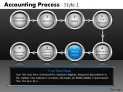 Linear Accounting Process Flowchart PowerPoint Templates Ppt Slides